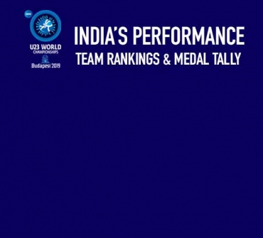 U23 World Wrestling 2019 : All you want to know about the medal tally, medal winners, team rankings & India's performance